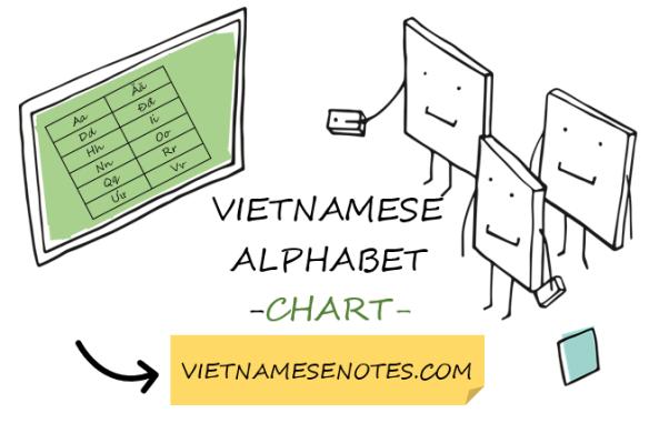 Vietnamese Alphabet Chart