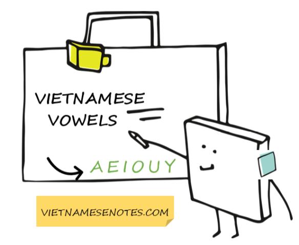 Vietnamese Vowels
