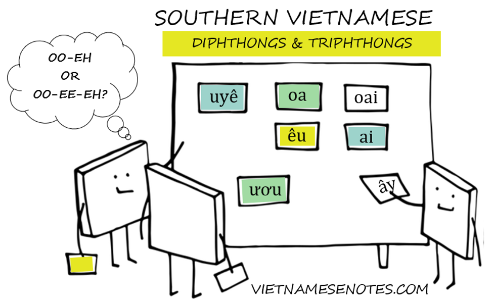 Vietnamese Diphthongs & Triphthongs